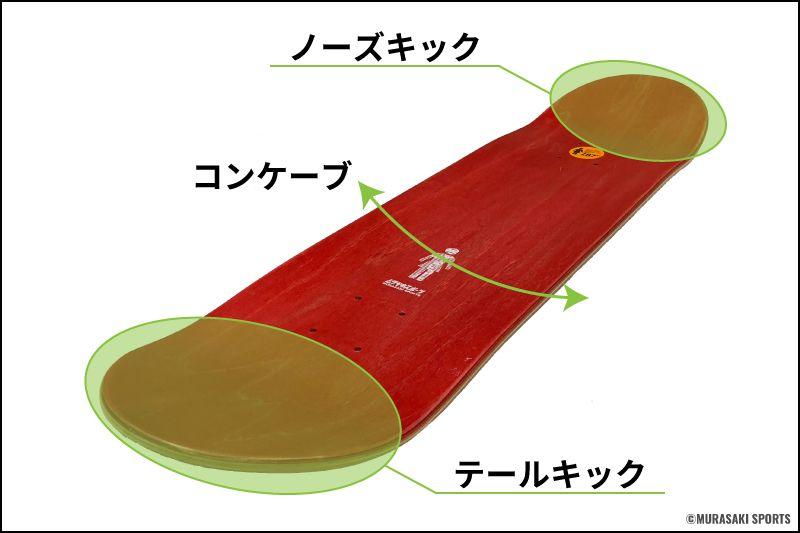 スケートボードのキック