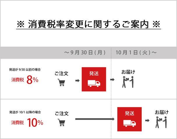 【重要】※ 消費税率変更に関するご案内 ※の写真
